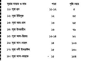 শব্দার্থে কুরআনুল মাজীদ ৪র্থ খন্ড pdf বই ডাউনলোড