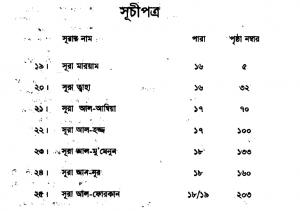 শব্দার্থে আল কুরআনুল মাজীদ ৫ম খন্ড pdf বই ডাউনলোড