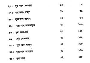 শব্দার্থে কুরআনুল মাজীদ ৬ষ্ঠ খন্ড pdf বই ডাউনলোড