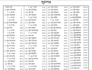 তাফসীর আহসানুল বায়ান pdf বই ডাউনলোড