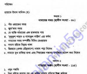 মুয়াত্তা ১ম খন্ড pdf বই ডাউনলোড