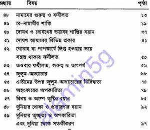 আত্মার আলোকমণি ২য় খন্ড pdf বই ডাউনলোড