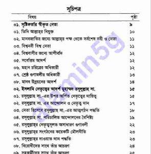 আদর্শ নেতা মুহাম্মদ (সাঃ) pdf বই ডাউনলোড সুচীপত্র