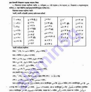 ইসলামী বিশ্বকোষ pdf বই ডাউনলোড সুচীপত্র
