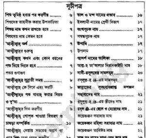 শিশুদের আদর্শ নাম pdf বই ডাউনলোড সুচীপত্র