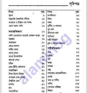 বৈজ্ঞানিক মুহাম্মদ সাঃ pdf  বই ডাউনলোড সুচীপত্র
