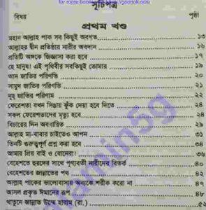 মহিলাদের বয়ান ১ম- ৩য় pdf বই ডাউনলোড সুচীপত্র